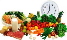 Cписок продуктов для правильного питания