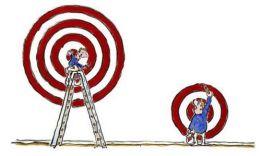 Постановка целей: как правильно ставить цели?