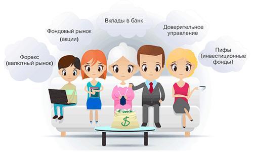 investirovanie-kuda-investirovat-dengi