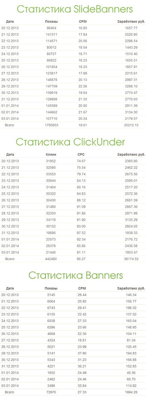 advmaker_stat