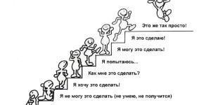 8-shagov-dlja-dostizhenija-uspeha