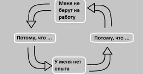 kak-najti-rabotu-bez-opyta-3-shaga