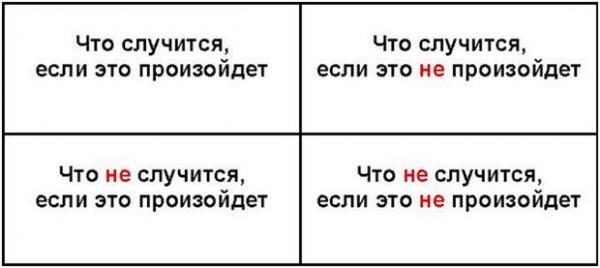 kvadrat-dekarta