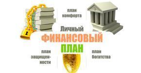 kak-sostavit-finansovyj-plan-5-sovetov