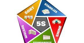 sistema-5s-effektivnaya-organizatsiya-rabochego-mesta