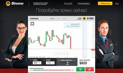 broker-binomo