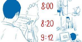 hronometrazh-rabocheg-vremeni