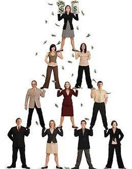 piramida-mlm