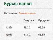 Как заработать на курсах валют: 5 эффективных способов