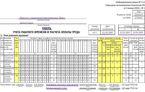 obrazec-tabelja