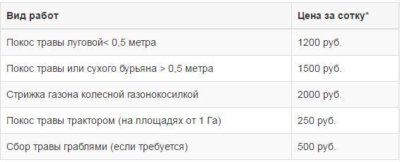 кредит молодой семье украина
