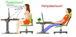 raspolozhenie-za-kompjuterom