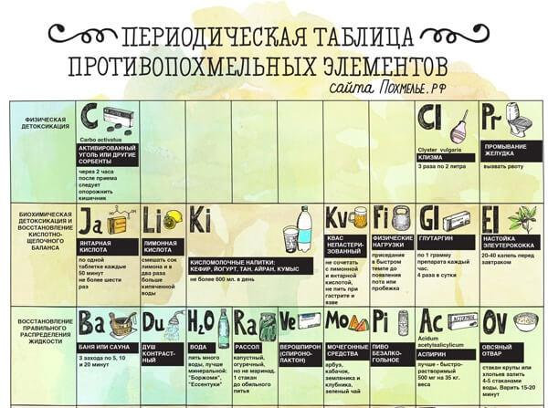 periodic_tablica_01