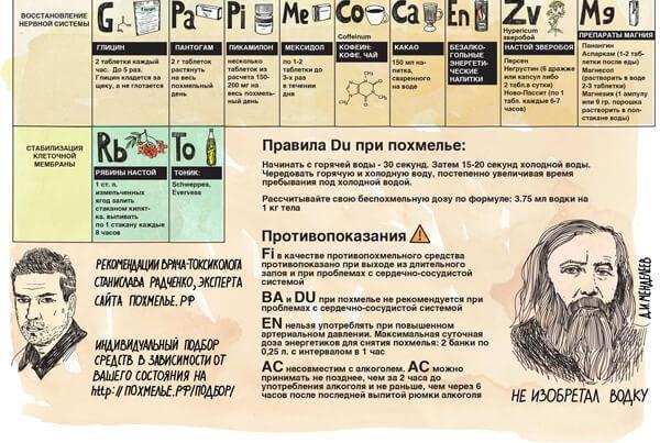 periodic_tablica_02