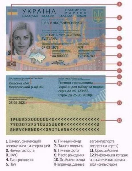 id-karta-ukraina