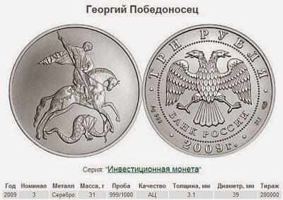 investicionnaja-moneta