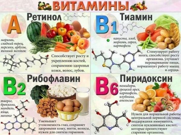 vitamini-dlya-nervnoj-sistemi