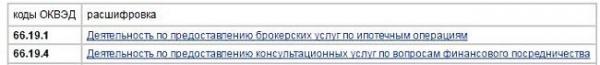 kody-okved-dlja-kreditnyh-brokerov