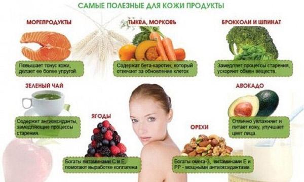 poleznye-dlja-kozhi-produkty