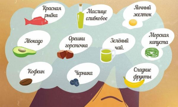 produkty-dlya-horoshej-pamyati