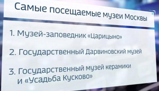 samye-poseshhaemye-muzei-moskvy