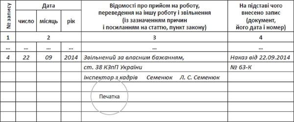 svedenija-o-rabote-v-ukraine