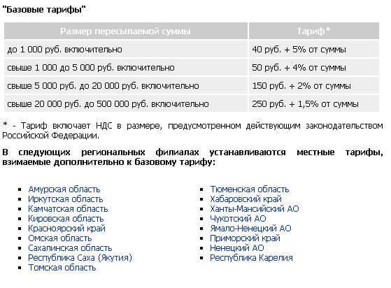bazovye-tarify-na-otpravku-posylki