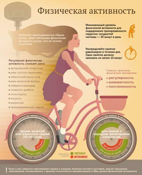 fizicheskaja-aktivnost