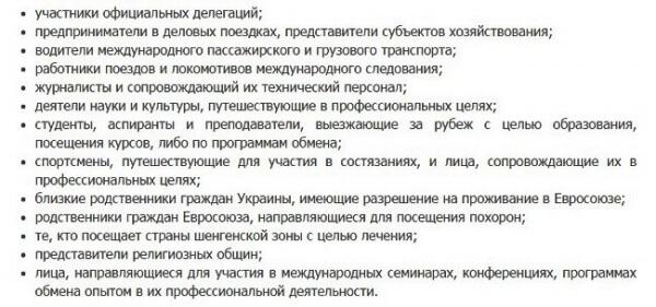 lgotnye-vizovye-kategorii-v-ukraine