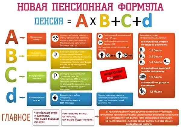 pensionnaja-formula