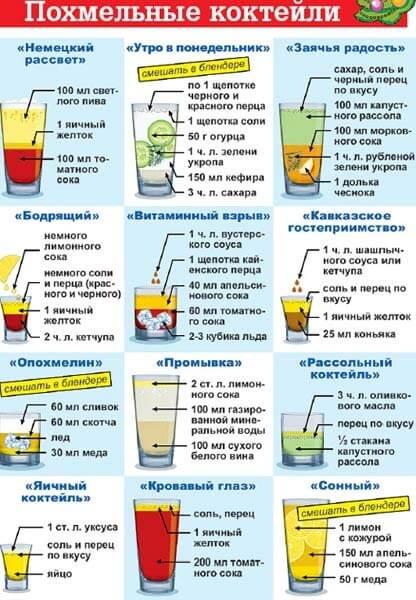 pohmelnye-koktejli