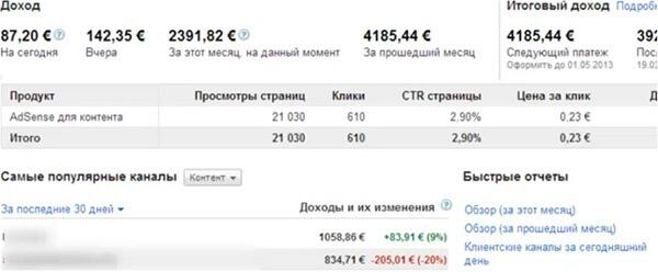 sajt-mfa