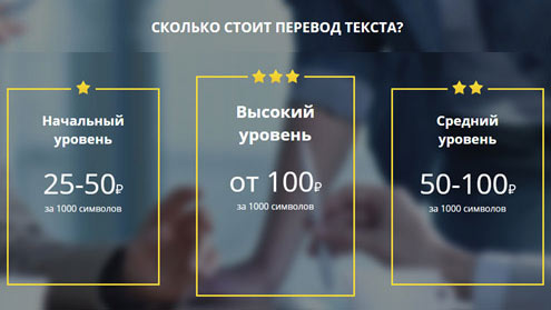 skolko-stoit-perevod-teksta