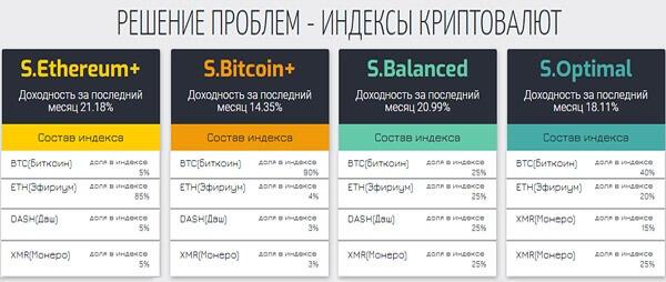 reshenie-problem-indeksy-kriptovaljut