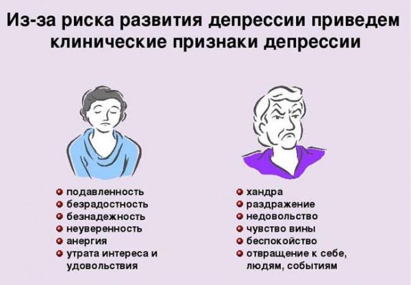 klinicheskie-priznaki-depressii