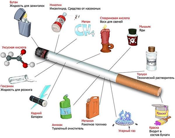 sostav-sigarety