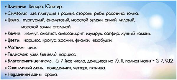 harakteristika-muzhchiny-ryby
