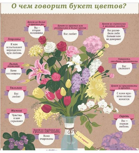 o-chem-govorit-buket-cvetov
