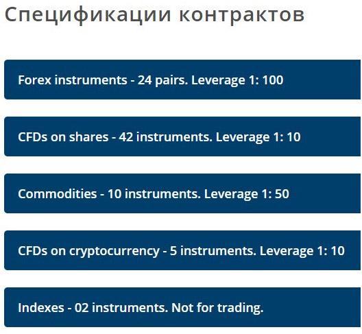 specifikacija-kontraktov