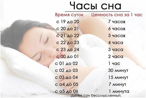 chasy-sna