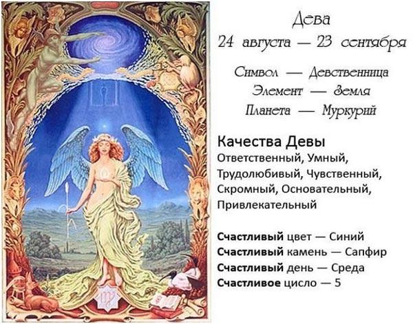 Имя кирилл гороскоп дева