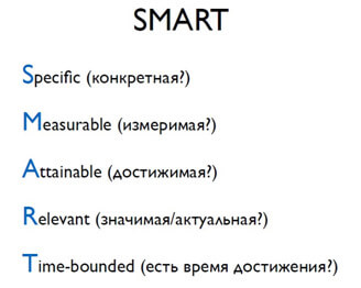princip-ALE-SMART-vtoraja-chast