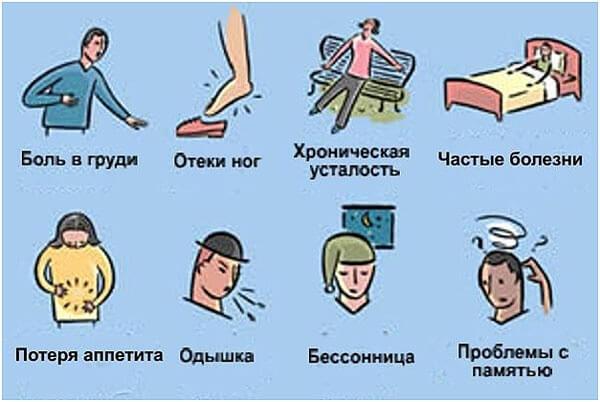 simptomy-i-priznaki-VSD