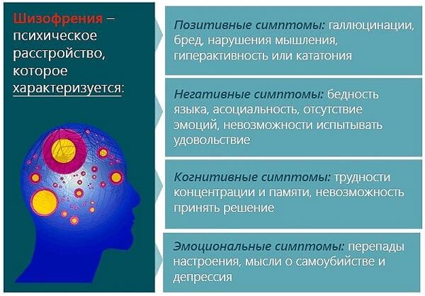 priznaki-patologii-v-psihiatrii