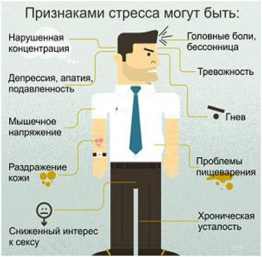 priznaki-stressa