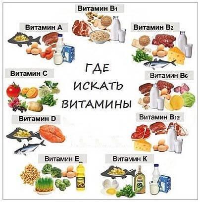 vitaminy-protiv-stressa