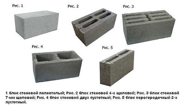 raznovidnosti-keramzitobetonnyh-blokov-prodolzhenie