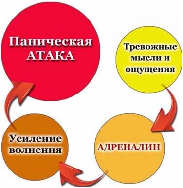 ostanovit-panicheskuyu-ataku