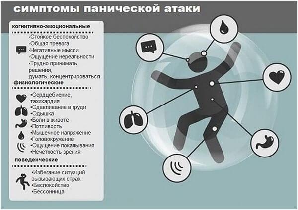 panicheskaja-ataka-priznaki