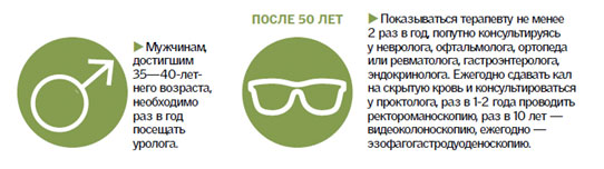 kalendar-zdorovja-na-god-posle-50-let